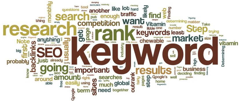 search terms keyword research